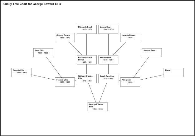family-tree-chart-for-george-edward-ellis